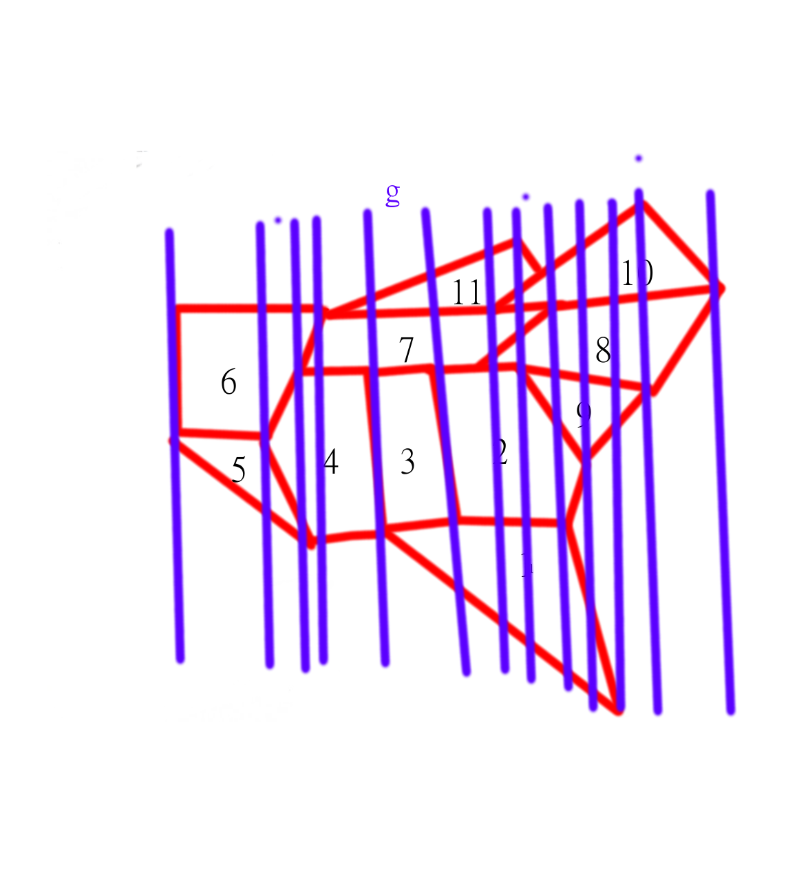 and now the next step is to do the same thing but with horizontal lines