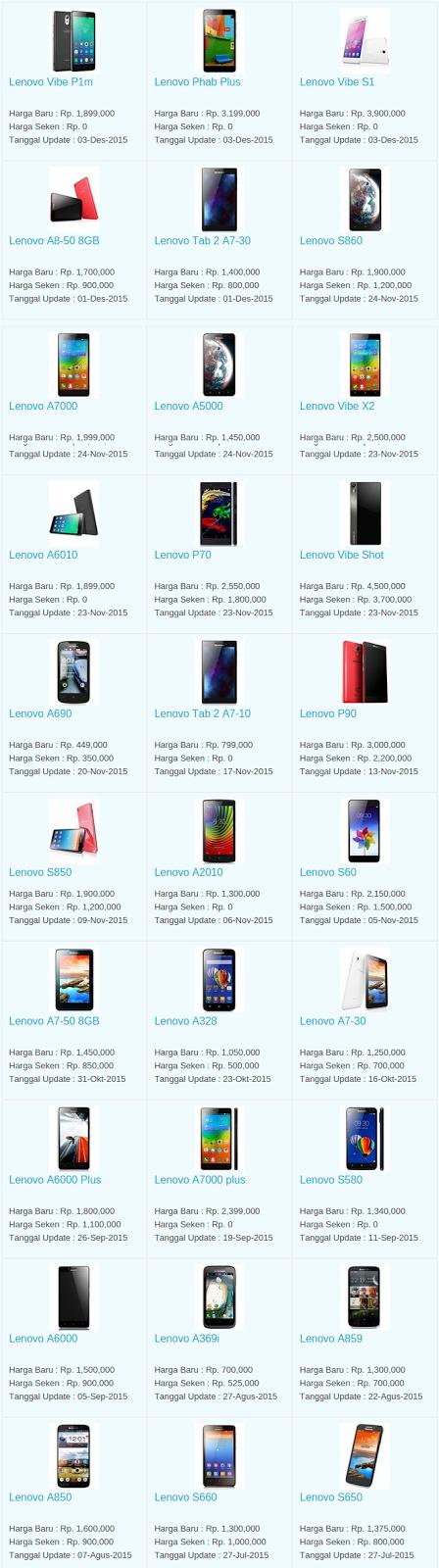 Daftar Harga Hp Lenovo Desember 2015