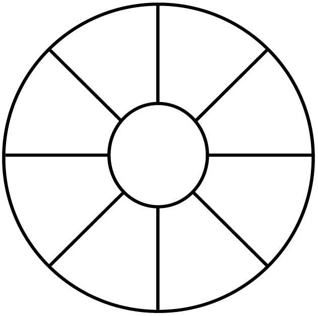 Wheel and pie charts are great for evaluating all kinds of things.