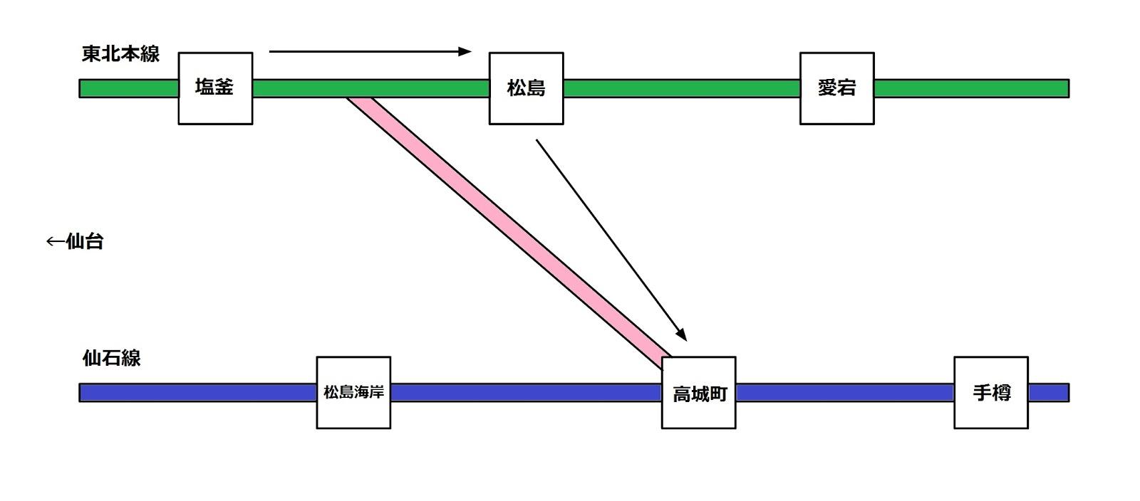 仙石東北ライン図