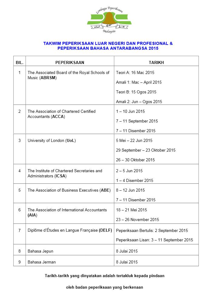 Jadual Peperiksaan Luar Negeri Dan Profesional Peperiksaan Bahasa Antarabangsa 2015