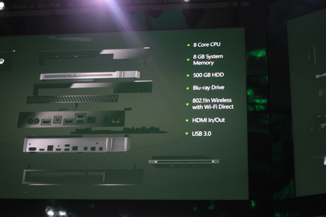 Architecture Xbox One5