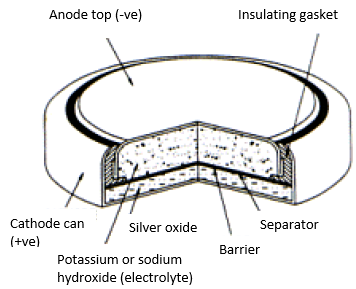 Silver oxide cell kcse electricity silver oxide cell ccuart Gallery