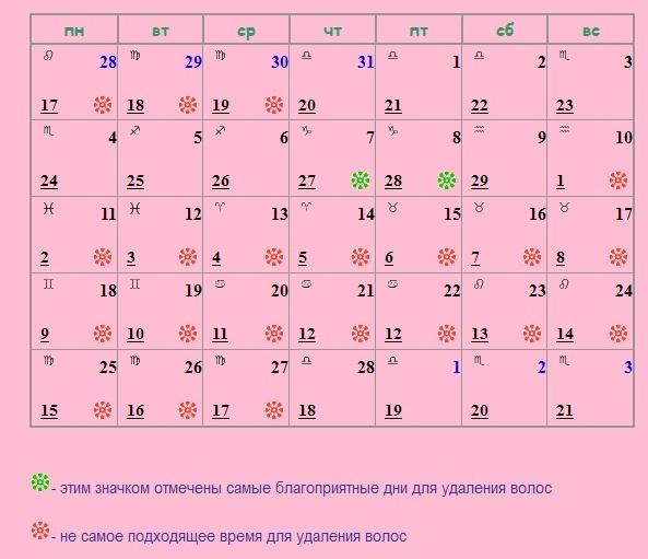 Маникюр по лунному календарю на август 2017 благоприятные дни