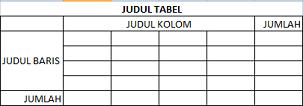 contoh statistik tabel kontingensi
