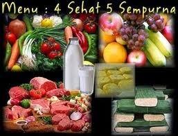 Pengertian Menu Makanan Sehat Bergizi