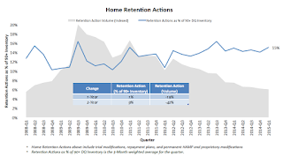 BKFS Home Retention