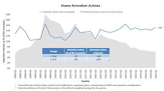 BKFS Home Retention