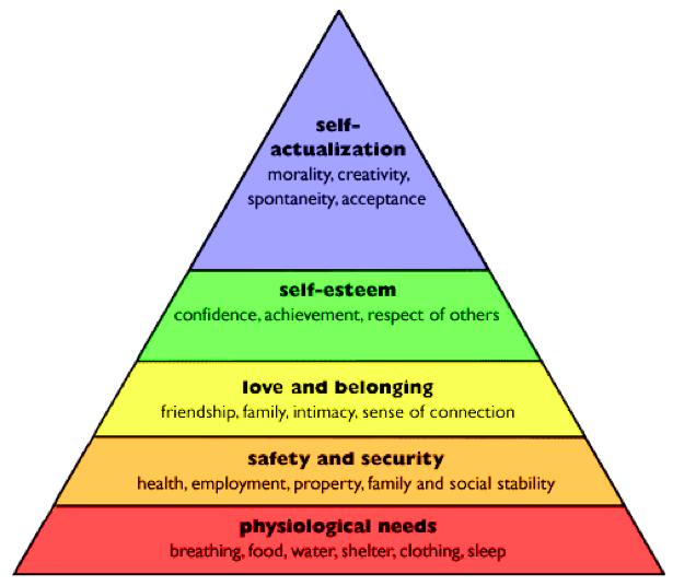 learning about the physical geography of latin america with Maslow 1908 1970 Hierarchy Of Needs 5 on 11 as well Plateau Of Mexico Map also Onore Americo United States Of America further Ec7 additionally Product product id 440.