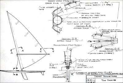 Plans du brevet Planche à voile Windsurfer. Pierre-Yves Gires