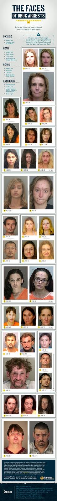 Los rostros de las drogas