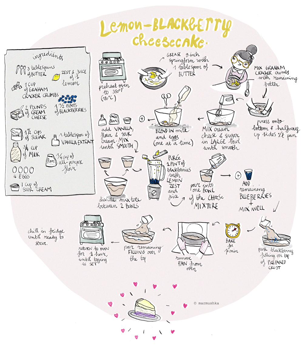 ... mama's dinner!: Illustrated Guest post | Lemon-blackberry cheesecake
