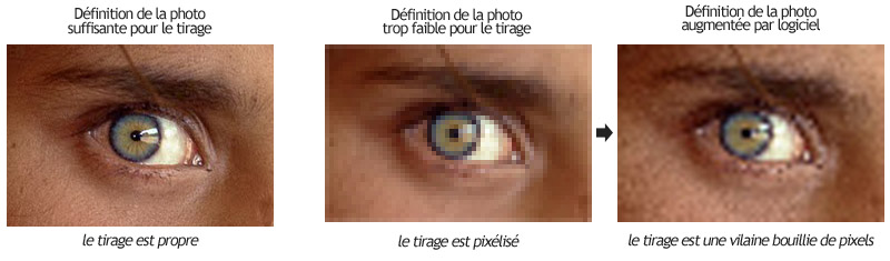 definition photo et tirage