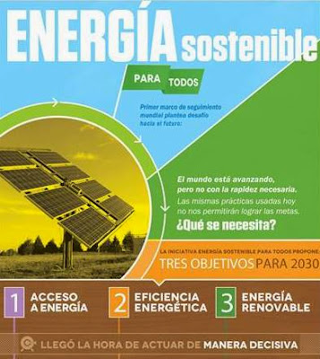 www.worldbank.org/content/dam/Worldbank/Feature Story/SDN/Energy/SP-energy-se4all-infographic975x5395.gif
