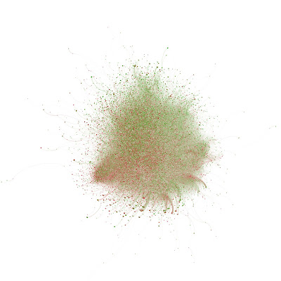On Twitter, a research team tracked the pro-vaccine and anti-vaccine messages about a new vaccine for combating a virus strain responsible for swine flu, and then observed how Twitter users expressed their own sentiments about the vaccine. The results may help health officials improve strategies for vaccination-awareness efforts. This image is a network diagram showing connected Twitter users expressing negative (red) and positive (green) sentiments about vaccination. Credit: Salathé lab, Penn State University