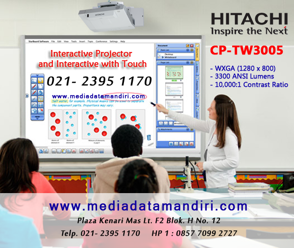 projector interactive