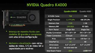 Nvidia® Quadro® K4000