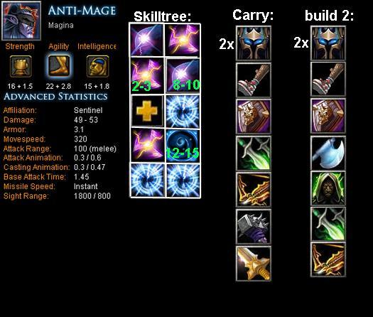 Anti Mage Magina Item Build Skill Build Tips DotA