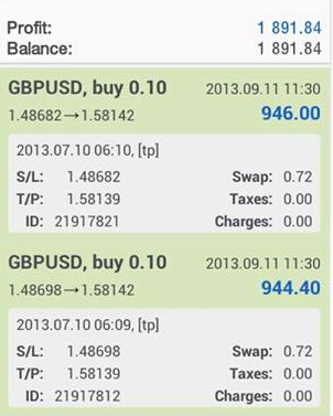 FOREX PROOF