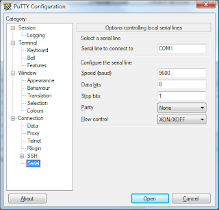 putty conexion puerto serie