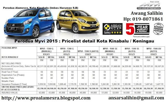 Perodua Kota Kinabalu Sabah