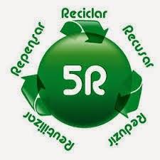 5R's da Educação Ambiental