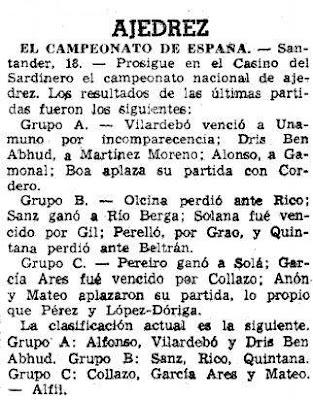 Resultados de la 3ª ronda de la fase previa del XI Campeonato de España Individual de Ajedrez