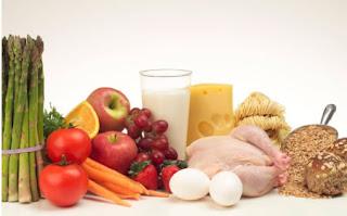 tabla calorias, baja de peso, dieta simple, dieta facil, dieta sencilla, calorías, pierde grasa