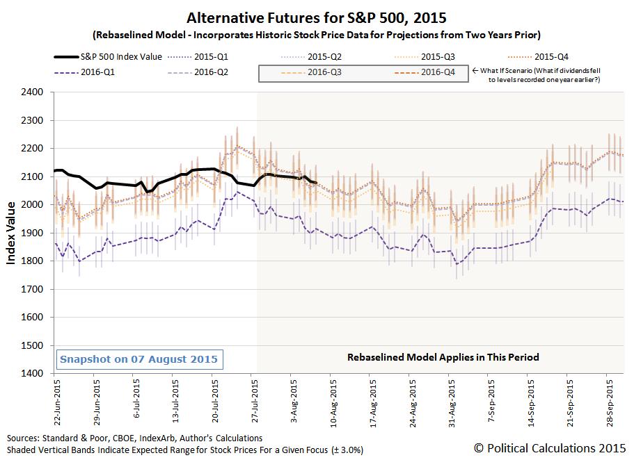 Modelo de plan de stock options