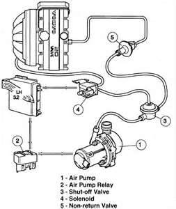 2001 Infiniti Qx4 Exhaust System Diagram. 2001. Find Image About ...