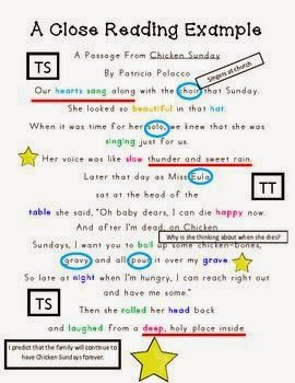 The Process of Close Reading The Literacy Guy