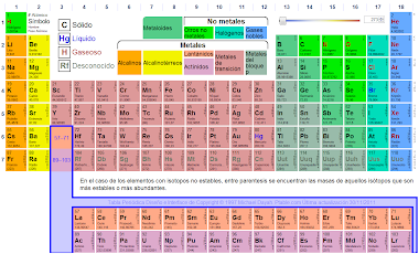Tabla periodica dinamica actualizada choice image periodic table tabla periodica dinamica merck gallery periodic table and sample tabla periodica dinamica choice image periodic table urtaz Choice Image
