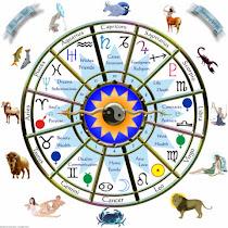 La rueda zodiacal