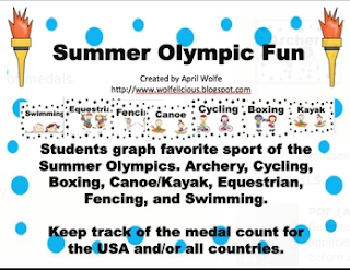 photo of Summer Olympics Fun by Wolfelicious