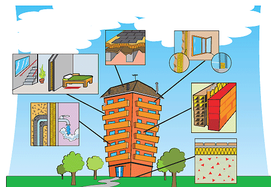 subvenciones para aislamiento de viviendas creditositer