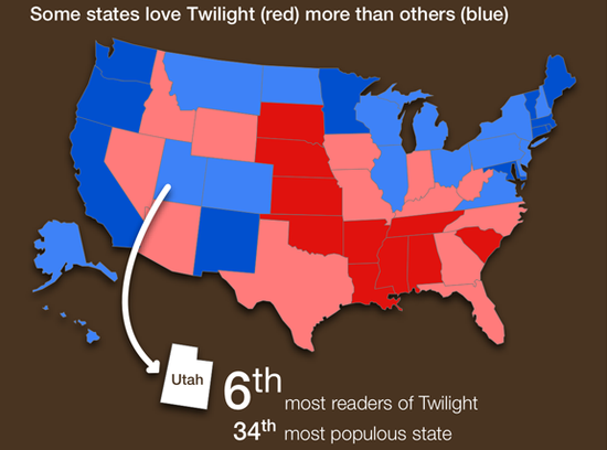 Twilight belonging essay