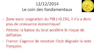 actualités bourse analyse technique 13/12/2014