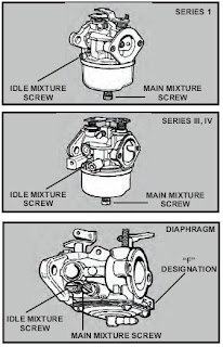 DirectAction moreover Kodiak 400 Carb Diagram 2001 likewise Tecumseh Engine Parts Diagram also Stihl Engine Repair Manual together with 9 9 Mercury Outboard Parts Diagram. on carburetor rebuild diagram