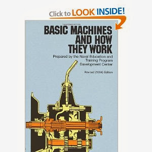 1800 mechanical movements devices and appliances pdf