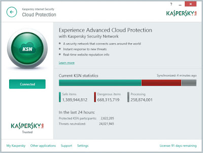 Kaspersky Internet Security 2016 – Tela