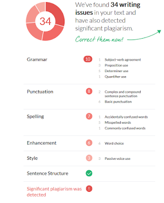 Grammarly Grammar and Spelling Free tools