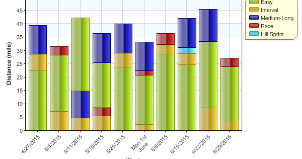 Firecracker 5k reston 2015 results