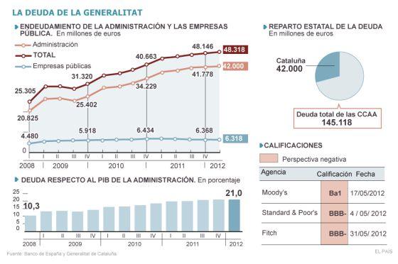 Hipotecarios y precios en España