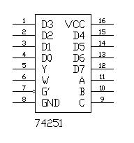 Multiplexer With Ttl Ic 74251on L293d Dc Motor Control Circuit