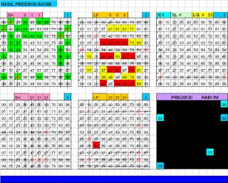 Prediksi Togel Hongkong hari ini Senin 19 Mei 2013