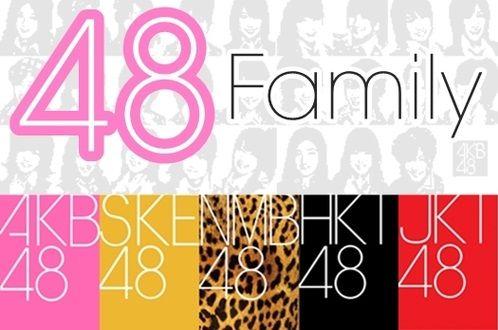 15 Istilah Terpopuler Dalam 48 Family