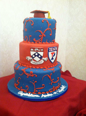 UPenn and cakes