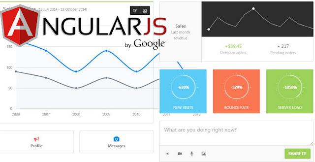 Diseño Web con AngularJS portada