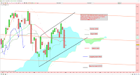 analyse technique cac 40 canal