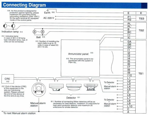 kapling bisnis para pekerja sistem fire alarm gedung rh pekerja jenius blogspot com Motorcycle Alarm Wiring Diagram Fire Alarm Wiring Diagram